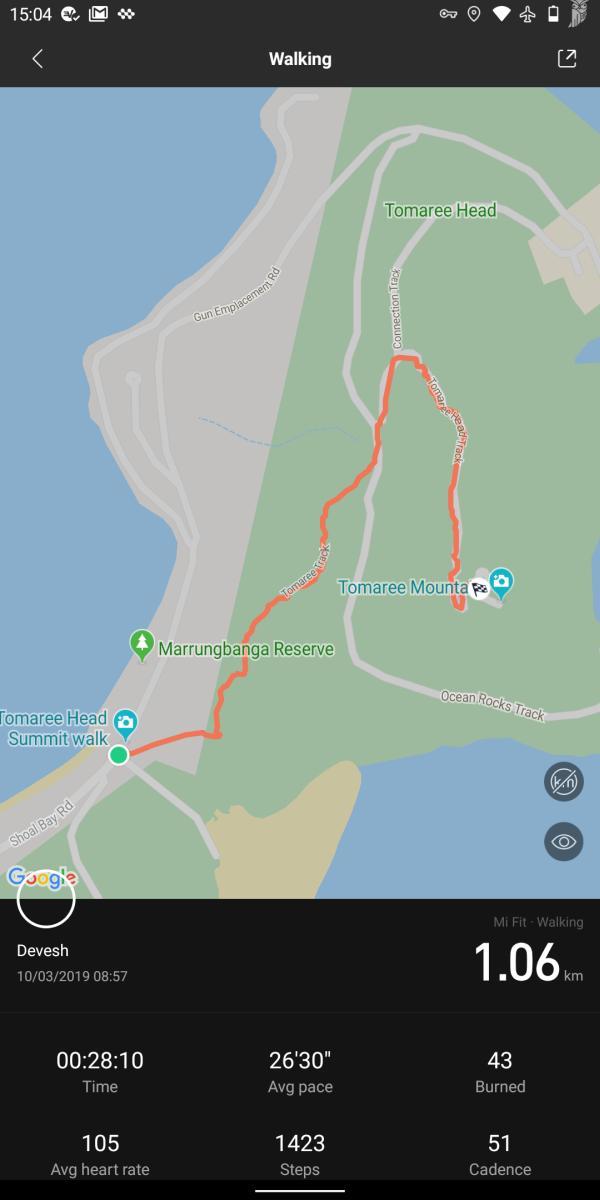 Tomaree Head Summit Walk Map